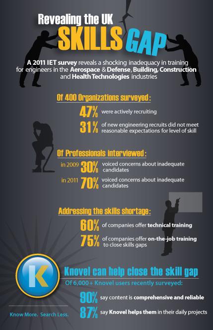 Uk-Engineering-Skills-Gap-Infographic