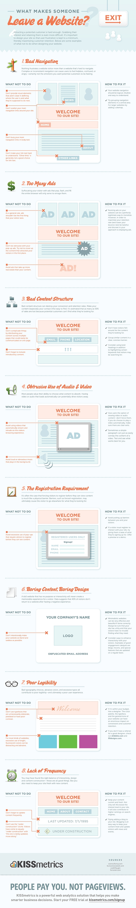 What-Makes-Someone-Leave-A-Website-infographic