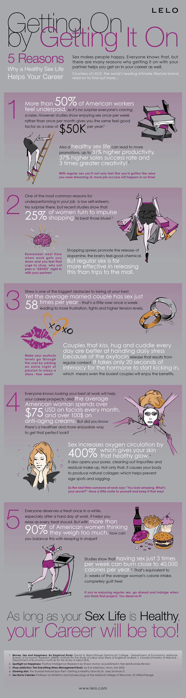 Good Sex Helps Career-Infographic