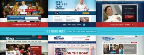 US Politicians Love WordPress