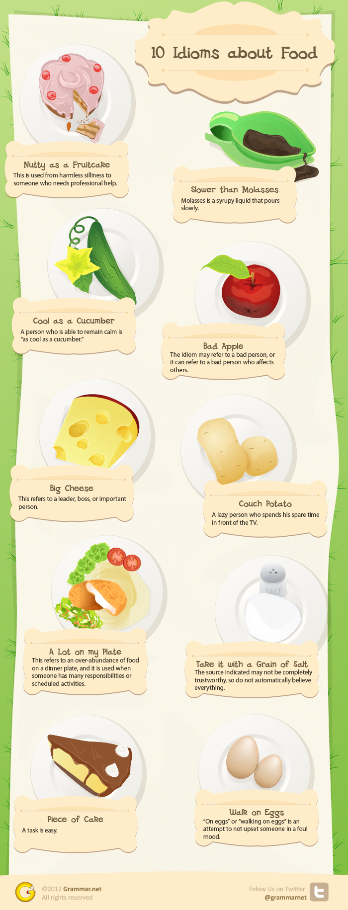 Food Idioms English-Infographic