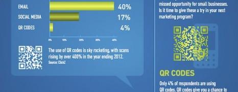 Small Business Marketing 2012