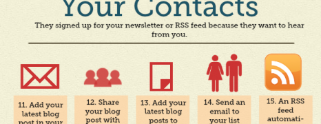 Promote Your Blog Posts