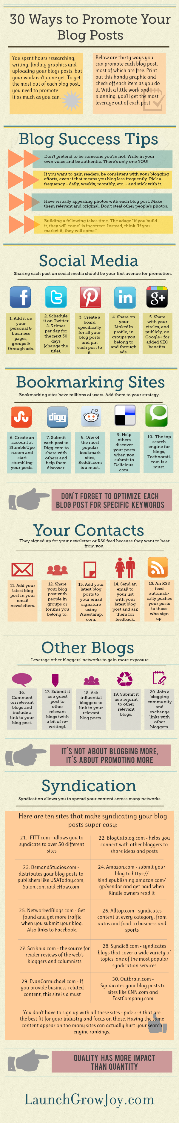 Promote Your Blog Posts-Infographic