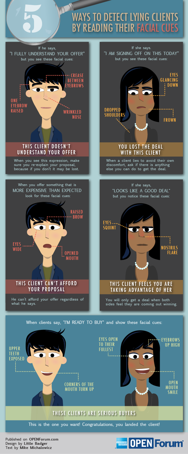 How to Tell Lying Client-Infographic