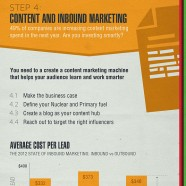B2B Marketing Plan Outline