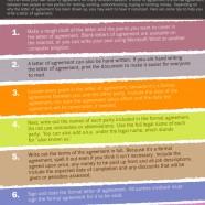 Agreement Letter Tips