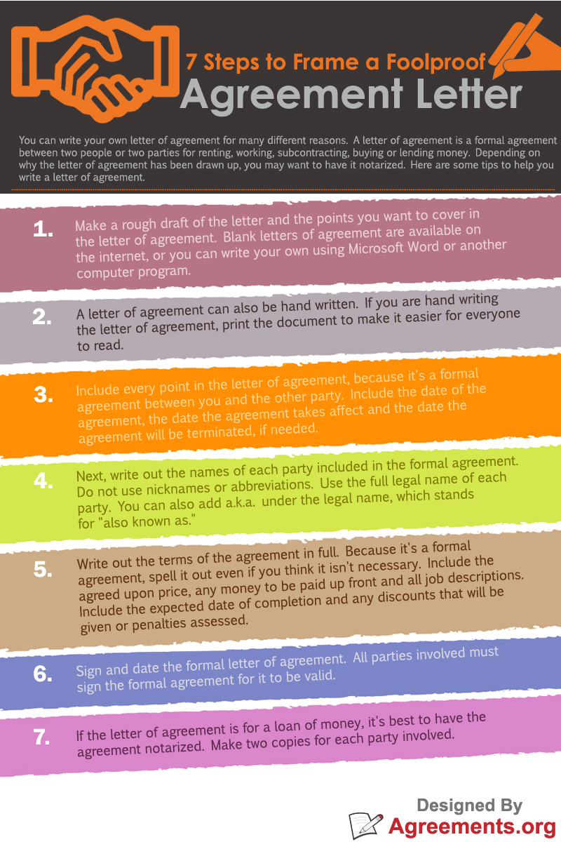 Agreement Letter Tips-Infographic
