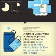 Breakdown of Android Users