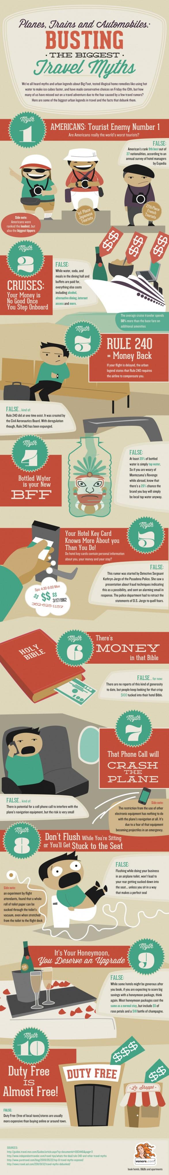 Biggest Travel Myths-Infographic