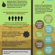 Petro Canada Oil Careers