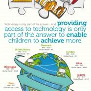 Bridge the Digital Gap