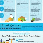 Complete Calorie Guide