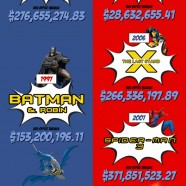 DC vs Marvel Superheroes