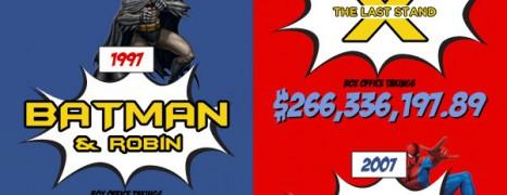 DC vs Marvel Superheroes