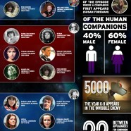 Doctor Who Friends
