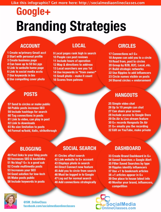 Marketing With Google Plus-Infographic