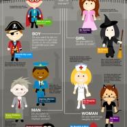 Halloween Personas