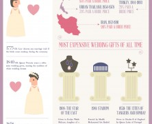 Weddings Etiquette