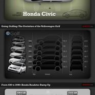 Cars Size Comparison