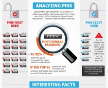 PIN Security