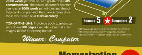 Humans vs Computers Race