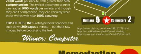 Humans vs Computers Race