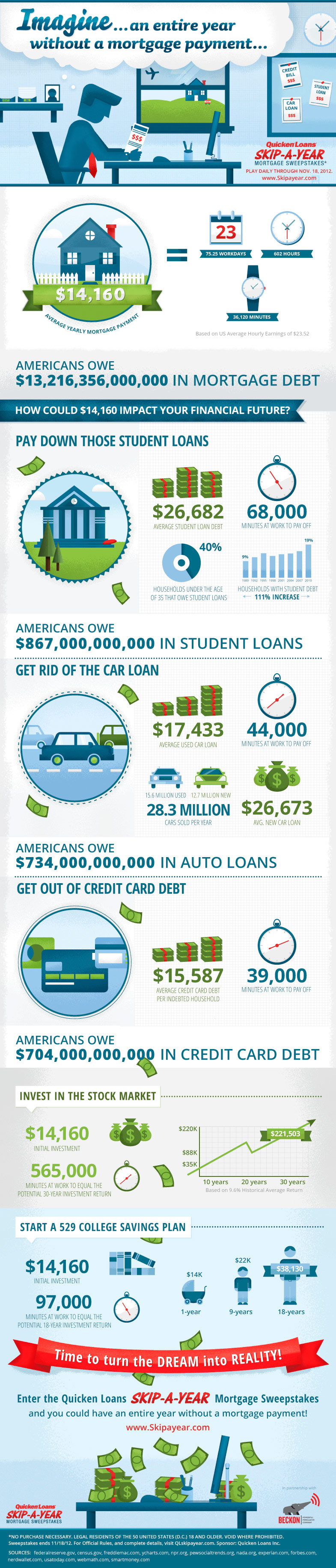 Living Without Mortgage-Infographic