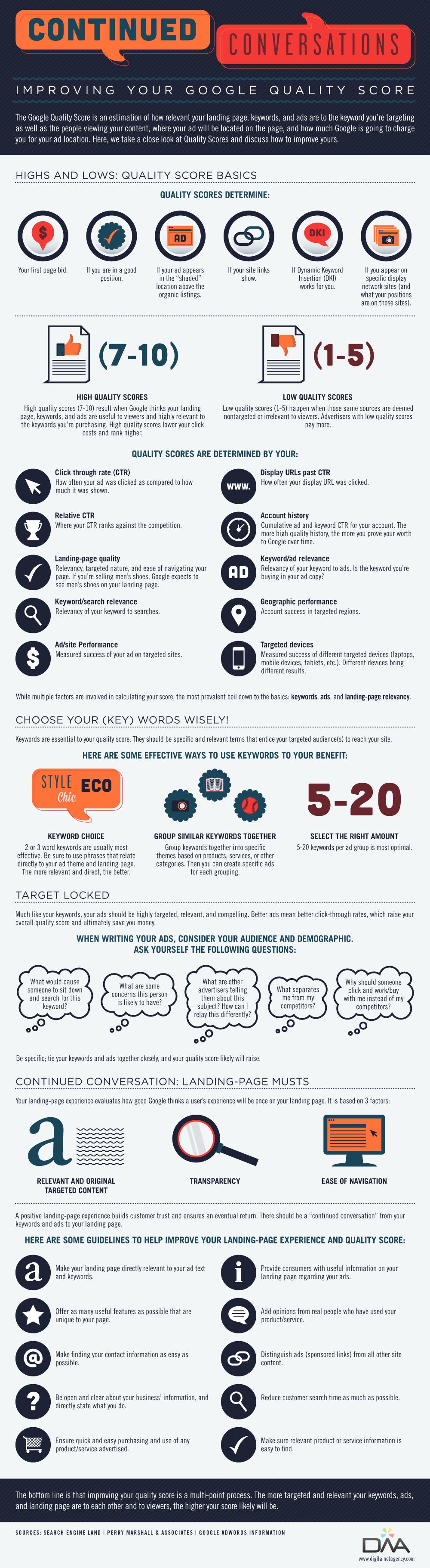 Adwords Quality Score Tips-Infographic