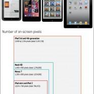 iPad Mini Screen Smackdown