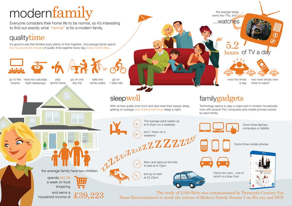 Modern-Family-Infographic