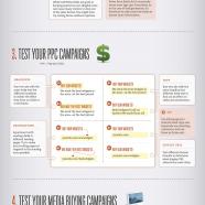 Online Marketing Testing Tips