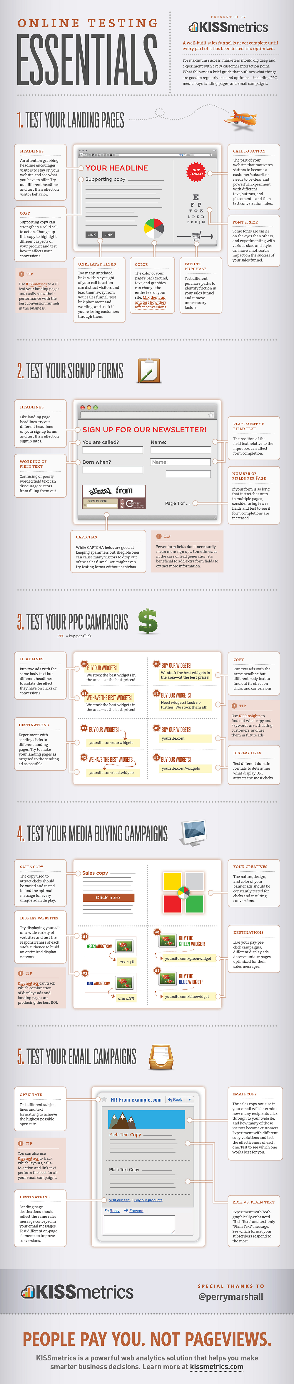 Online Marketing Testing Tips-Infographic