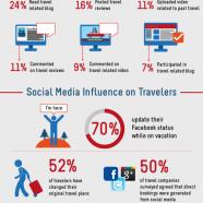 Online Travel Statistics 2012