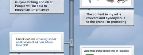 Facebook Sponsored Post Ads Tips