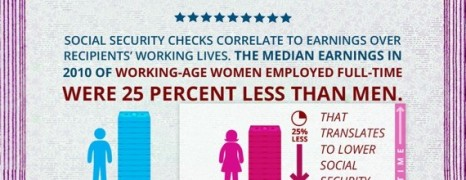 Social Security Pay Gap