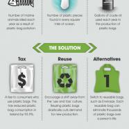 Plastic Kills Oceans
