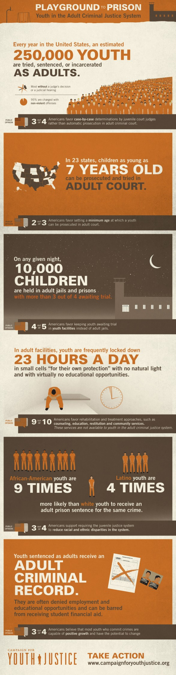 Youth Criminal Justice Statistics-Infographic