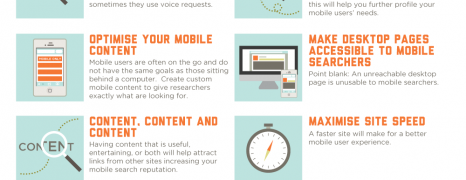 SEO for Mobile Search