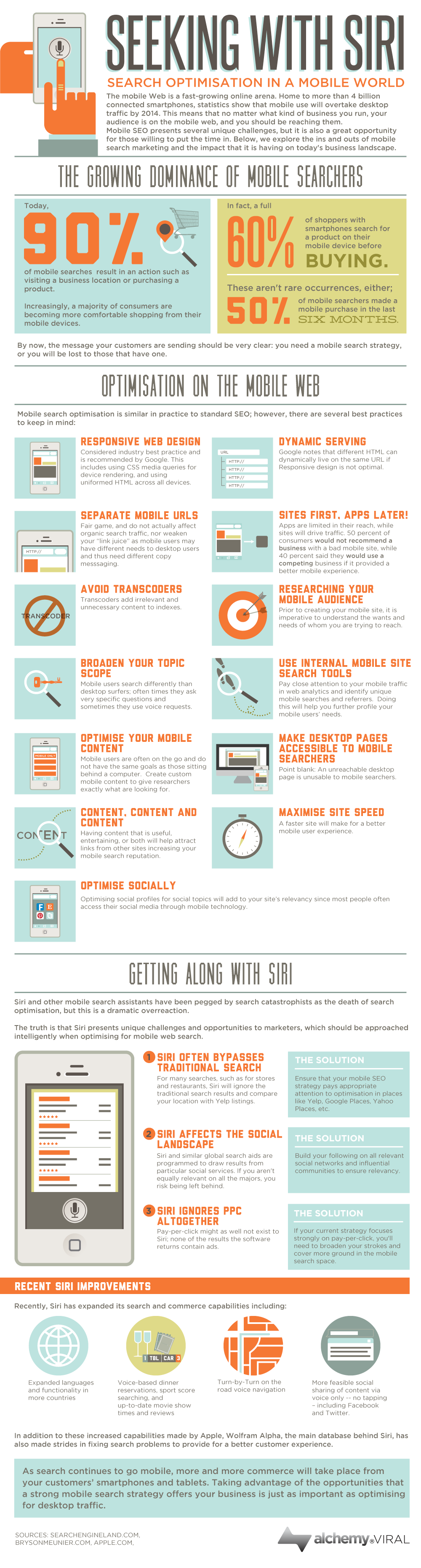 Seo for Mobile Search-Infographic