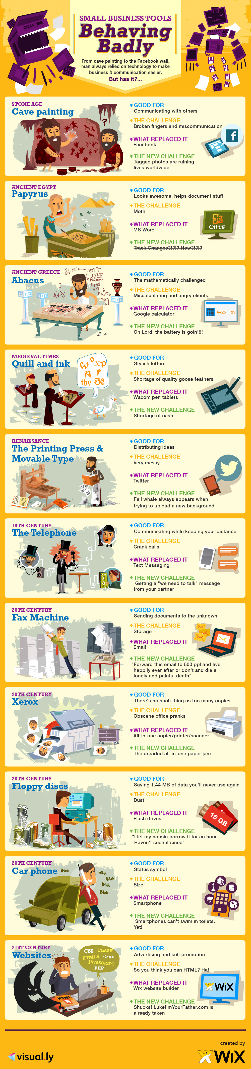 Business Tools Past and Present-Infographic
