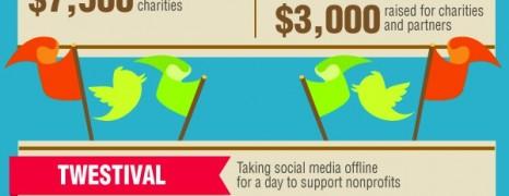 Social Media Impact on Society