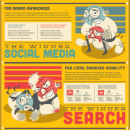 Social Media vs Search Marketing