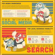 Social Media vs Search Marketing