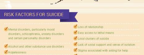 Suicide in America Statistics