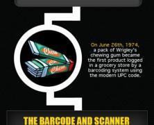 Barcode History