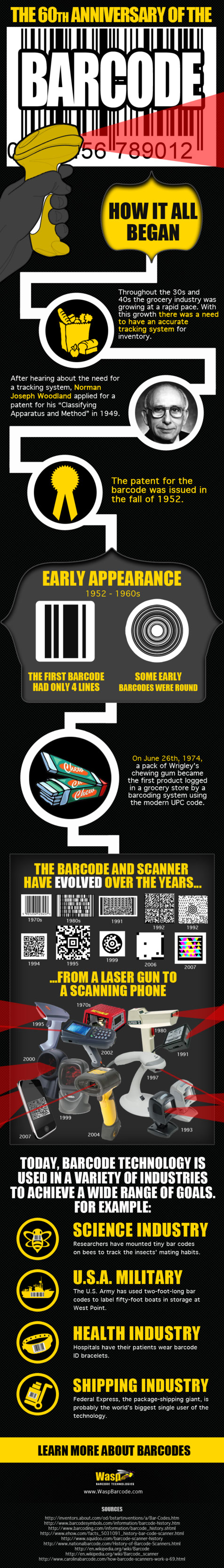 Barcode History-Infographic