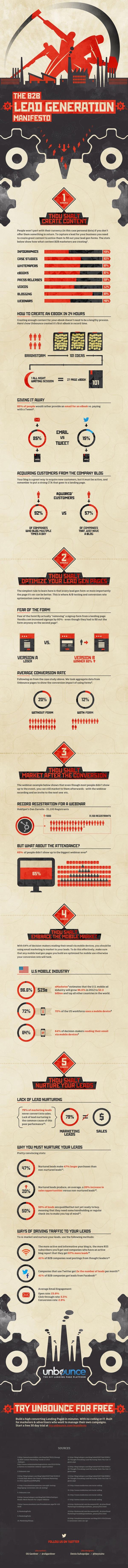 B2B Lead Generation Tactics-Infographic