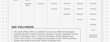 Microsoft Office History