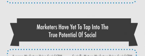 Social Marketing Report 2012